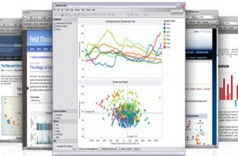 Best Data Visualization Software 2017